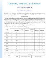 Arrêté du 15 juin 2020 fixant au titre de l'année 2020 le nombre de postes offerts aux concours externes et internes pour le recrutement d'adjoints techniques principaux de 2e classe de l'intérieur et de l'outre-mer