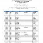 Examen professionnel d'accès au grade de secrétaire administratif de classe supérieure IOM au titre de 2021