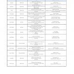 Résultats des mobilités au 31 mars 2021 – Administratifs de catégorie A – EFR-CAIOM/EFR NON CAIOM/ CAIOM TREMPLIN
