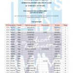 Concours interne d'adjoint administratif principal de 2ème classe au titre de 2021