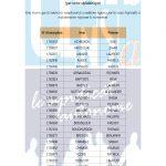Résultats d'admissibilité du concours interne et 3ème concours d'ingénieur SIC – session 2021