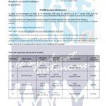 Personnels techniques et spécialisés – Mobilité catégorie B au 1er décembre 2021